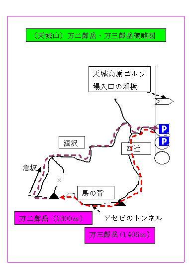 万次郎岳・万三郎岳概略図.JPG