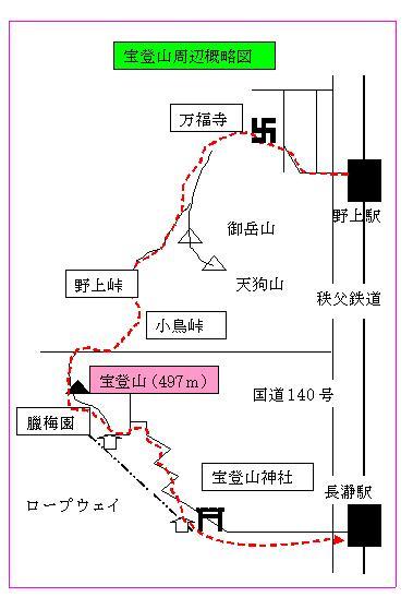 宝登山周辺概略図.JPG